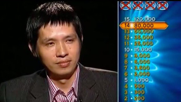 Nguyễn Lê Anh hiện đang là người nằm giữ kỷ lục cao nhất của 'Ai là triệu phú'.