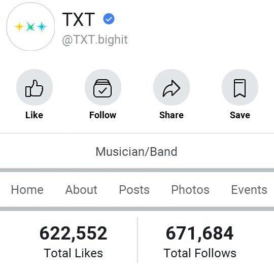 Top các nhóm tân binh 2019 có lượt theo dõi cao nhất trên các mạng xã hội 5
