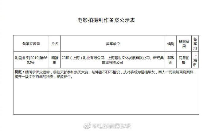 Triệu Hựu Đình - Đặng Luân xác nhận tham gia dự án chuyển thể 'Âm dương sư' 0