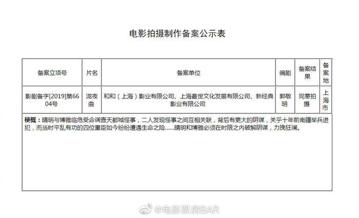 Triệu Hựu Đình - Đặng Luân xác nhận tham gia dự án chuyển thể 'Âm dương sư' 1
