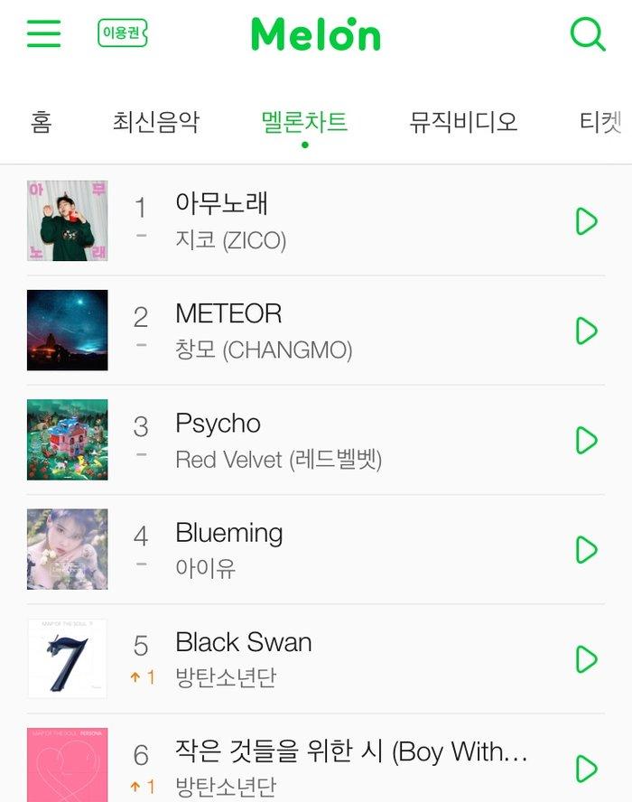 Sau 9 tháng ra mắt, Boy With Luv của BTS vẫn nằm trong top 10 bảng xếp hạng Melon 1