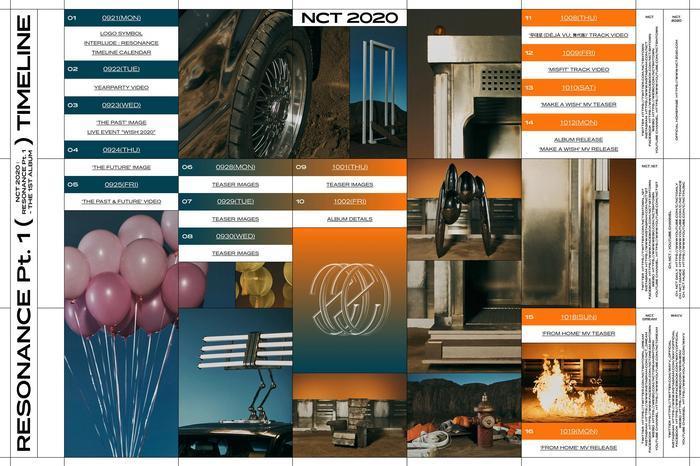 Những điều bạn cần cập nhật ngay về màn trở lại hot nhất 2020 của NCT! 6