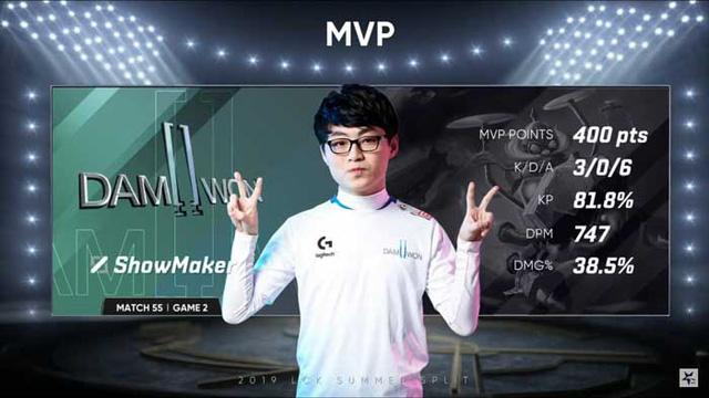 Anh chàng nhỏ người và có phần nhút nhát của Damwon Gaming lại là con 'quái vật' ở rank đơn.