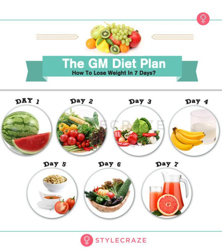 Chế độ ăn General Motors có gì đặc biệt mà giúp Nhã Phương giảm liền 4kg chỉ trong 4 ngày áp dụng 5