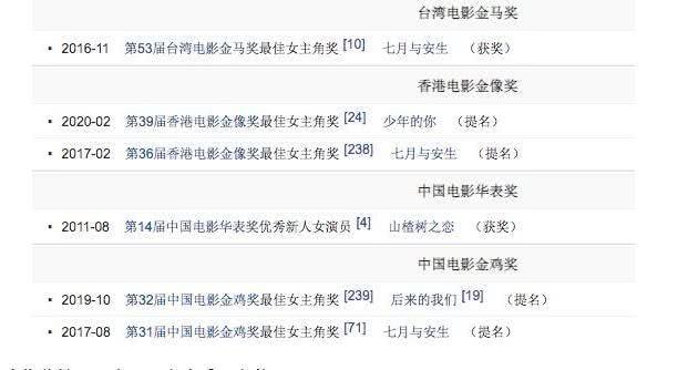 'Song Kim Ảnh hậu' Châu Đông Vũ tự hạ thấp giá trị bằng cách đóng phim chiếu mạng khiến dư luận chê cười 7