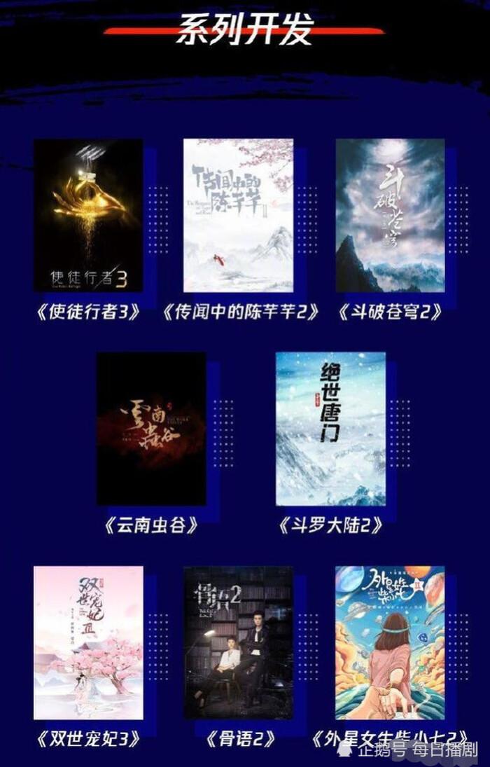 Những bộ phim Hoa Ngữ được lên kế hoạch làm phần tiếp theo: 'Đấu la đại lục' của Tiêu Chiến còn chưa chiếu đã chuẩn bị có phần 2 1