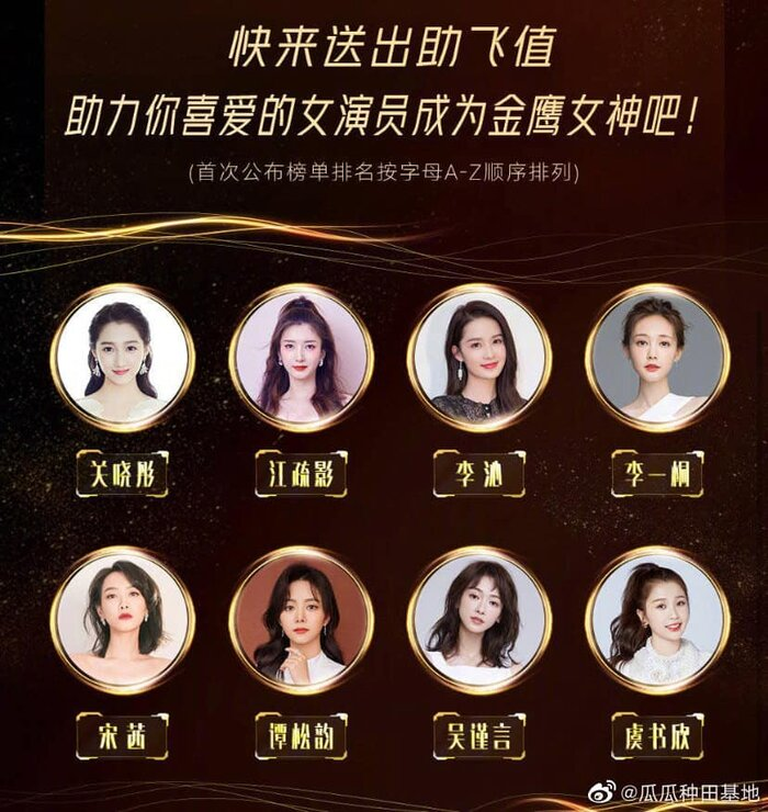 Danh sách bầu chọn chính thức Nữ thần Kim Ưng 2020