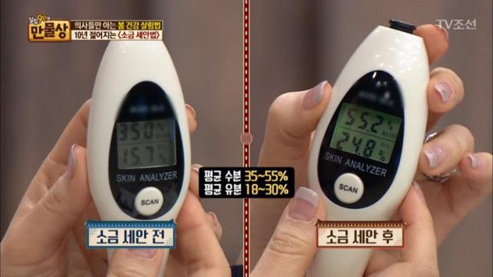 Trước khi rửa mặt, độ ẩm trên da là 35%,độ dầu là 15,7%; tuy nhiên sau khi áp dụng phương pháp này, độ ẩm tăng lên 55,2%, độ dầu cũng tăng lên đến gần 25%