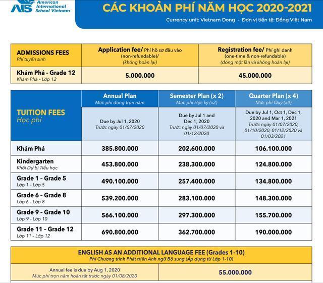 Sốc với mức học phí lên đến cả tỷ đồng/năm của các trường quốc tế ở TP.HCM 2