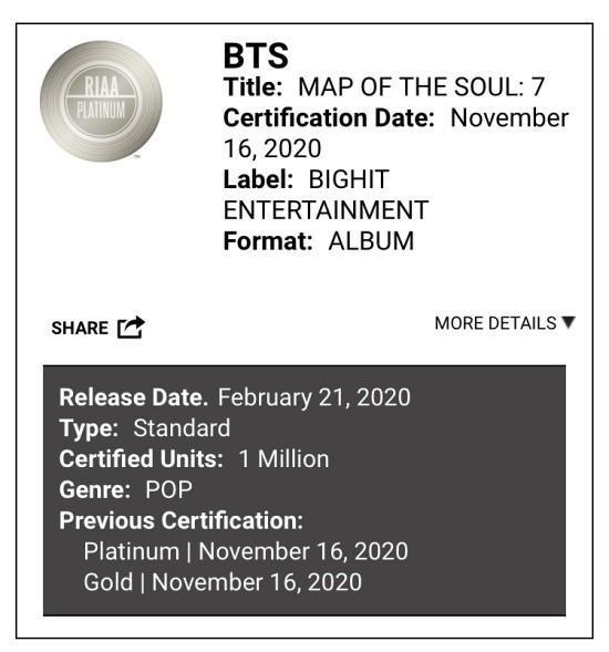 Để được trao danh hiệu Bạch kim từ RIAA, album này của BTS đã đạt doanh số hơn 1 triệu album.