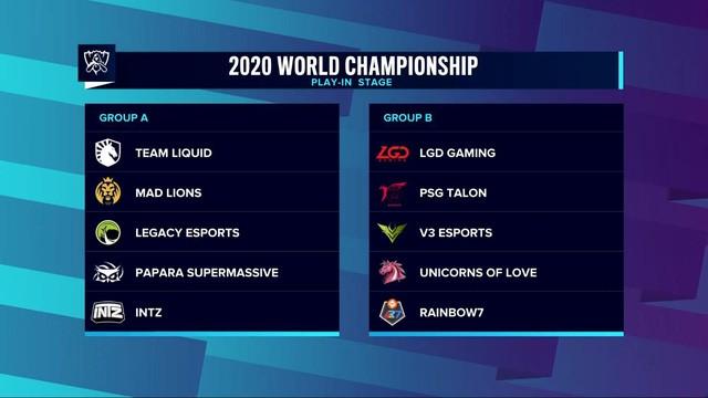 Bảng đấu của vòng khởi động CKTG 2020
