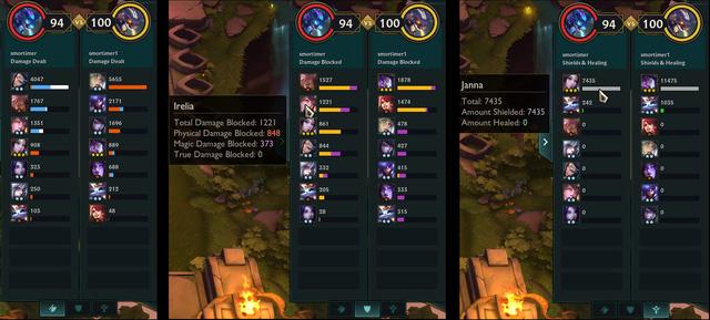 Giờ đây game thủ có thể biết thêm về lượng sát thương mà đội hình của bạn đã giảm được, con số máu hồi phục và khiên được tạo ra của các unit trong team