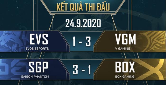 Ngày 24/9, ĐTDV mùa Đông 2020 quay trở lại, các đội bắt đầu bước vào giai đoạn lượt về vô cùng quan trọng.