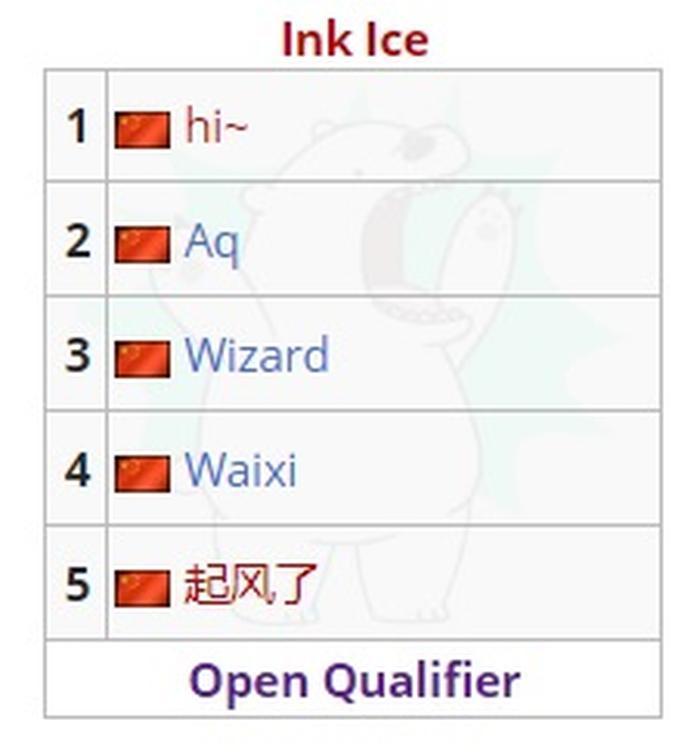 Đội tuyển Ink Ice đã vượt qua vòng loại khu vực để vào chơi Division B của Perfect World League