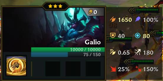 Chỉ số tối đa mà Galio có thể đạt được