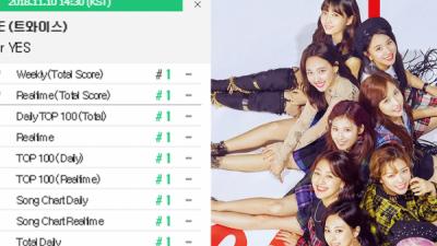 Twice chính thức giành PAK với sản phẩm âm nhạc 'Yes Or Yes'