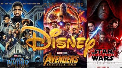 Disney bá chủ điện ảnh Bắc Mỹ khi sở hữu 9/10 phim có doanh thu mở màn cao nhất lịch sử