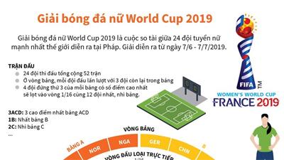 24 đội tuyển thi đấu ở Giải bóng đá nữ World Cup 2019