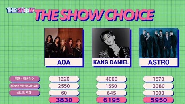 Nhà đài SBS lên tiếng trước cáo buộc 'nhúng tay' vào chiến thắng của Kang Daniel trên The Show