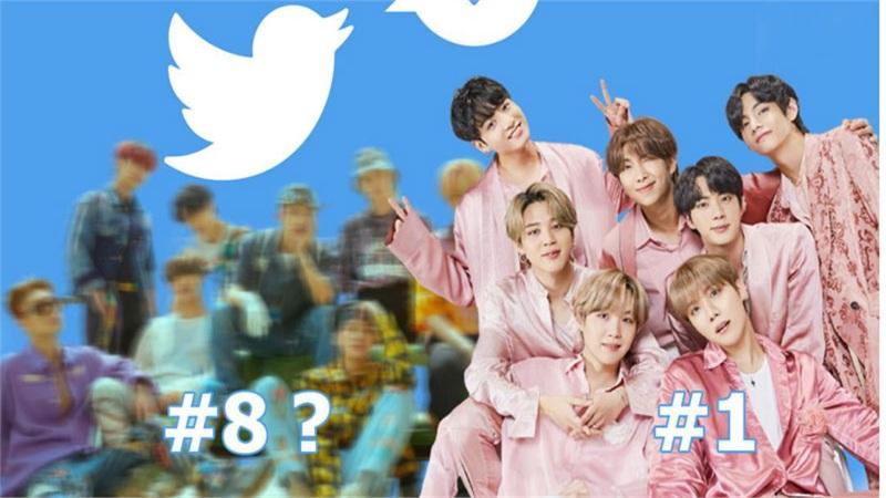 3 nhóm nhạc Kpop lọt top 10 nghệ sĩ được tweet nhiều nhất ở Mỹ: BTS chắc ngôi vương, BLACKPINK 'mất dấu', cái tên thứ 3 gây bất ngờ