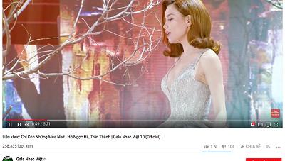 Tác giả Minh Min tố ca sỹ Hồ Ngọc Hà và Khánh Ngọc sử dụng ca khúc chưa xin phép