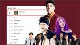 Nam ca sĩ vô danh một lúc 'đánh bật' cả BTS, IU, Zico trên BXH nhạc số lên tiếng khi bị cáo buộc gian lận