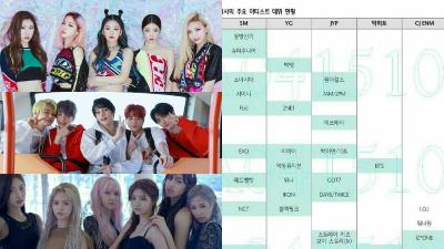 Kpop sẽ sôi động hơn nữa trong 2 năm tới, với những nhóm nhạc 'hot từ trong trứng nước' của các ông lớn SM, BigHit, JYP...