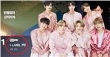 Nhờ sự xuất hiện của BTS, rating I-Land 'cao vút' trong tập phát sóng mới