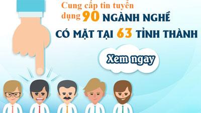 Timviec365.com.vn - 'Hãy cho họ trải nghiệm hữu ích, họ sẽ cho bạn sự tin dùng'