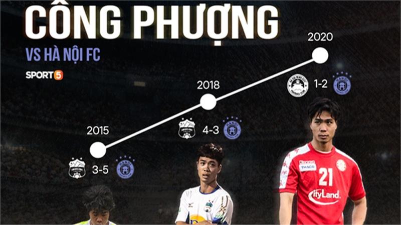 Thống kê đáng buồn của Công Phượng khi đối đầu Hà Nội khiến fan TP HCM 'bối rối': Cứ ghi bàn là... thua