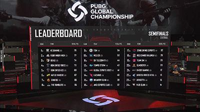 PUBG Global Championship 2019: Trung Quốc không có đối thủ trong ngày thi đấu thứ 2 của vòng bảng PGC 2019