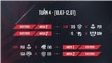 BLV Hoàng Luân đưa ra dự đoán mới nhất, giờ thì ai cản CERBERUS Esports