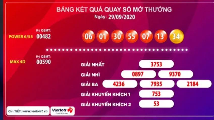 Trúng Vietlott 59,6 tỉ đồng, vé số Power 6/55 bán ở Vĩnh Long