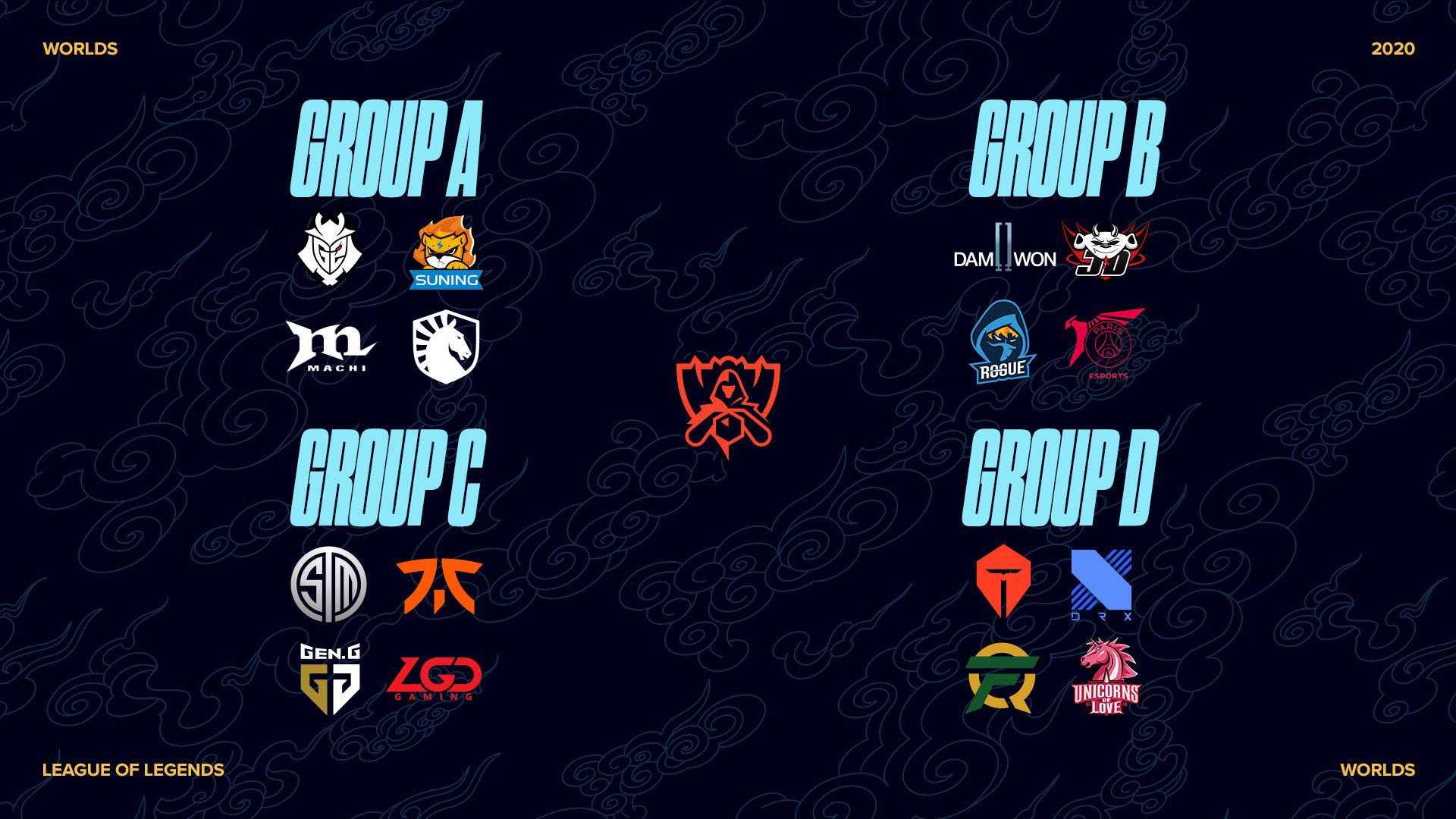 Bốc thăm chia bảng CKTG 2020: Team Liquid chung bảng với Suning và G2 Esports