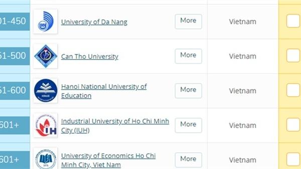 Việt Nam có thêm 3 trườnglọt Top đại học tốt nhất châu Á năm 2021