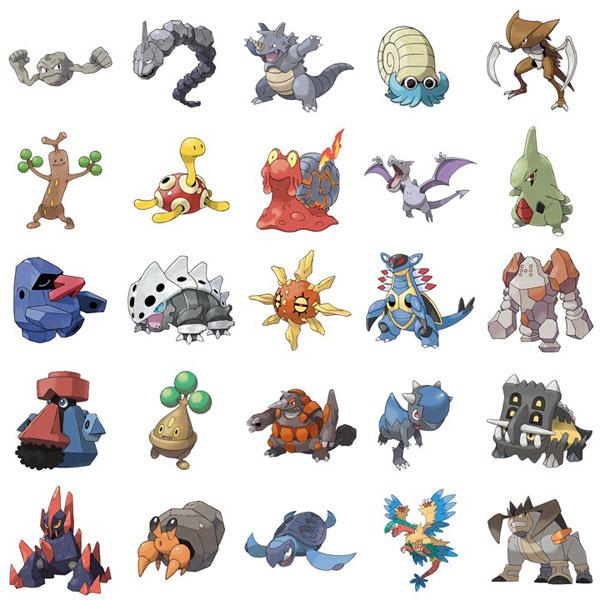 Tính cách 12 cung hoàng đạo hợp với Pokemon nào?